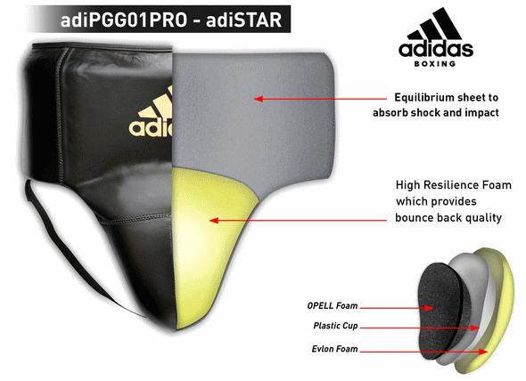 ADIPGG01 ochraniacz bioder i krocza suspensor zabudowany